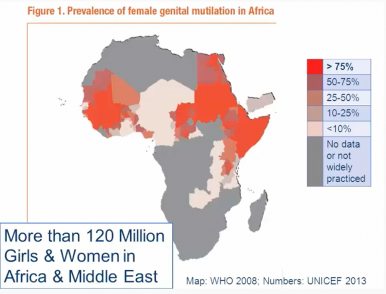 Map of prevalence of female genital cutting on the African continent