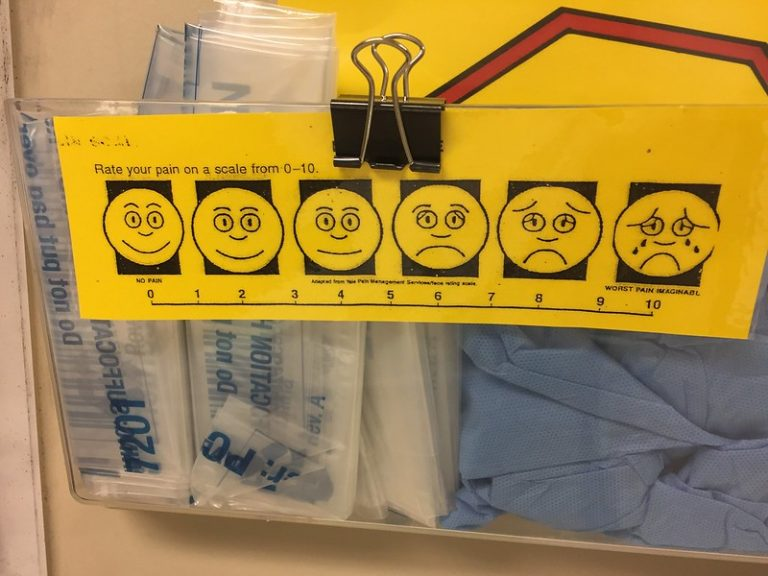 Image of pain scale using faces and numbers